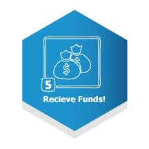 Revieve Funds